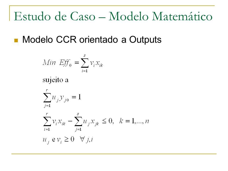 Estudo de Caso – Modelo Matemático