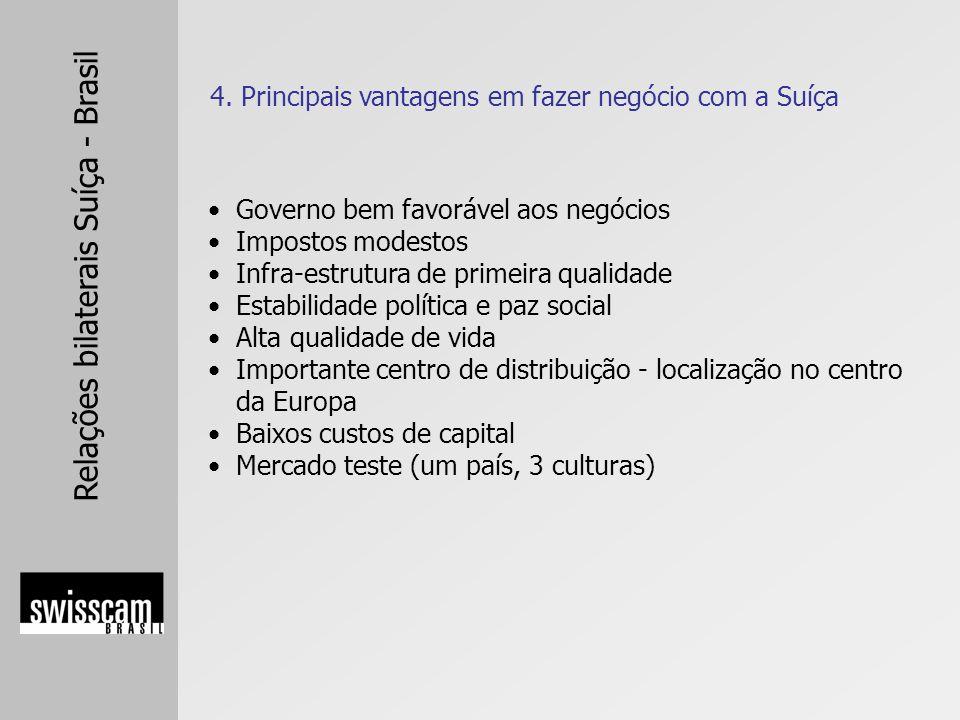 4. Principais vantagens em fazer negócio com a Suíça