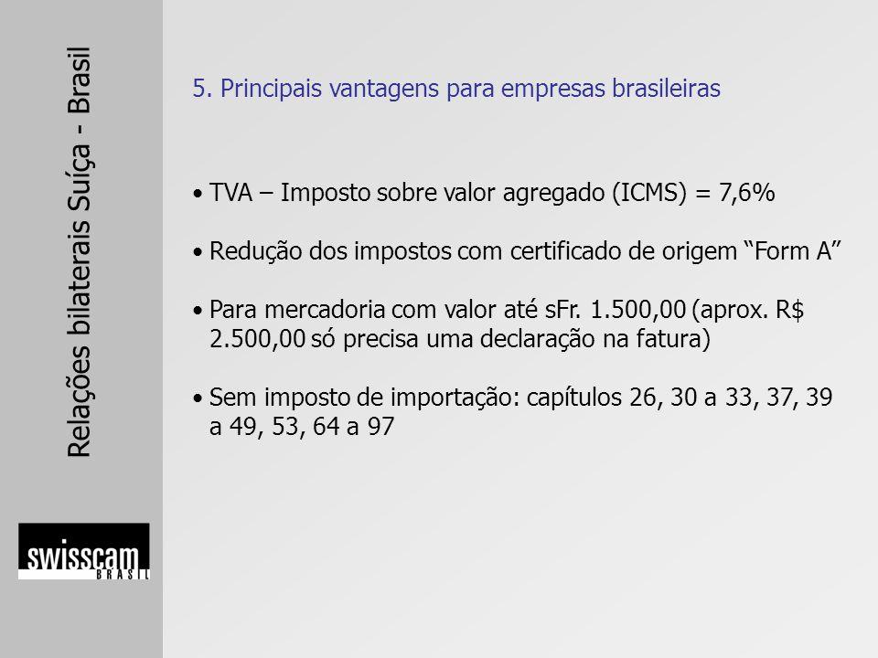 5. Principais vantagens para empresas brasileiras