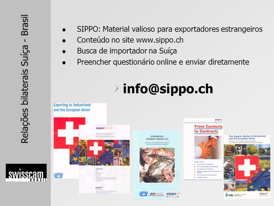 info@sippo.ch SIPPO: Material valioso para exportadores estrangeiros