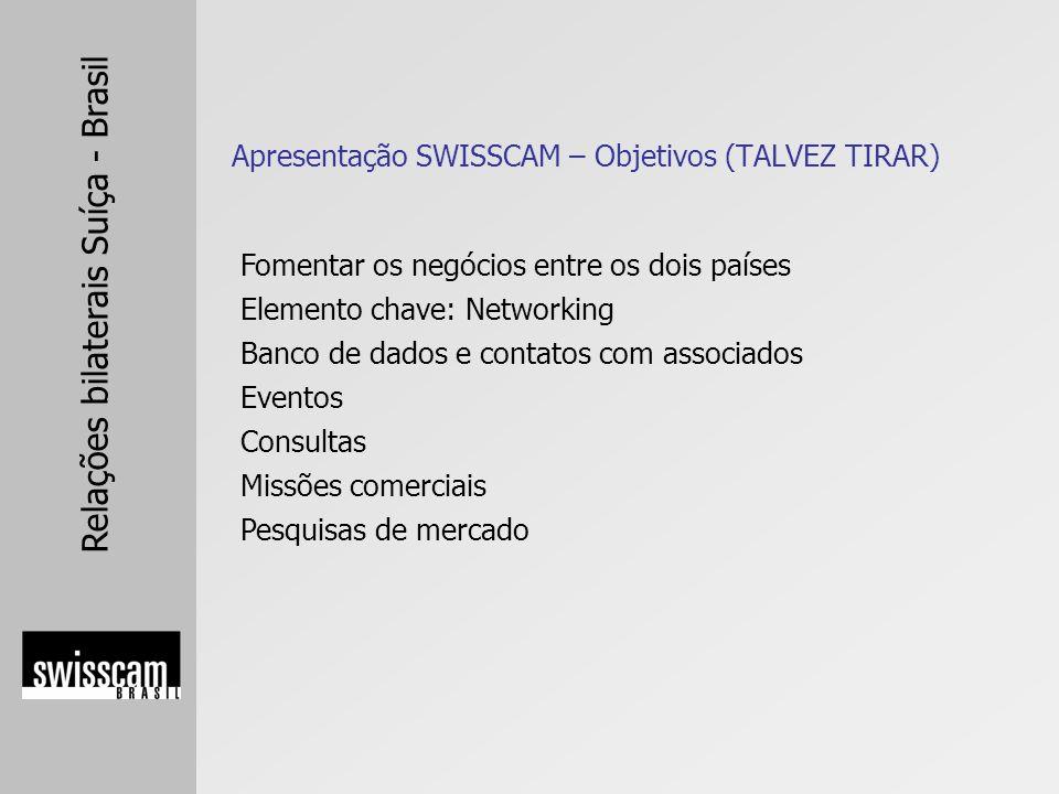 Apresentação SWISSCAM – Objetivos (TALVEZ TIRAR)
