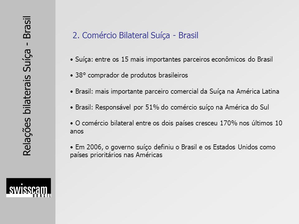 2. Comércio Bilateral Suíça - Brasil