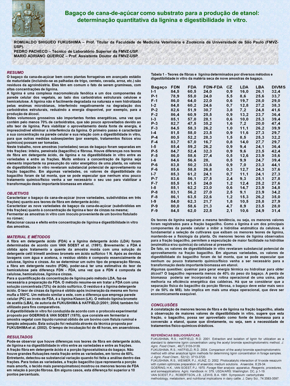 Bagaço de cana-de-açúcar como substrato para a produção de etanol: determinação quantitativa da lignina e digestibilidade in vitro.