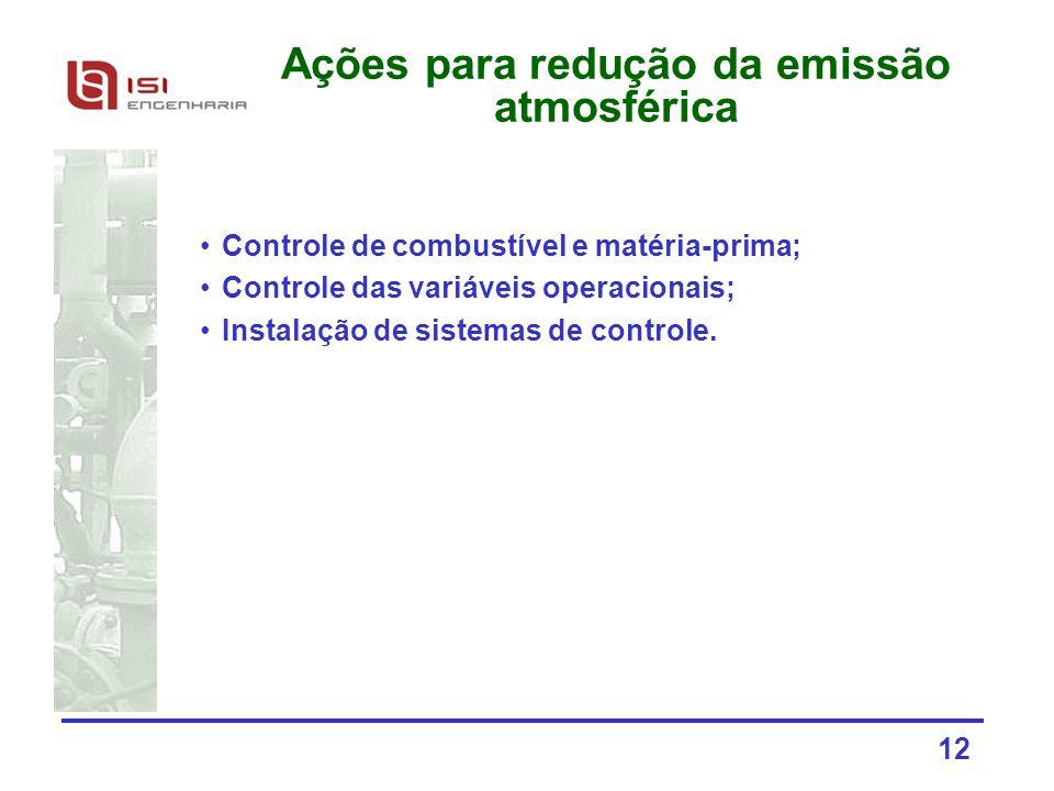Ações para redução da emissão atmosférica