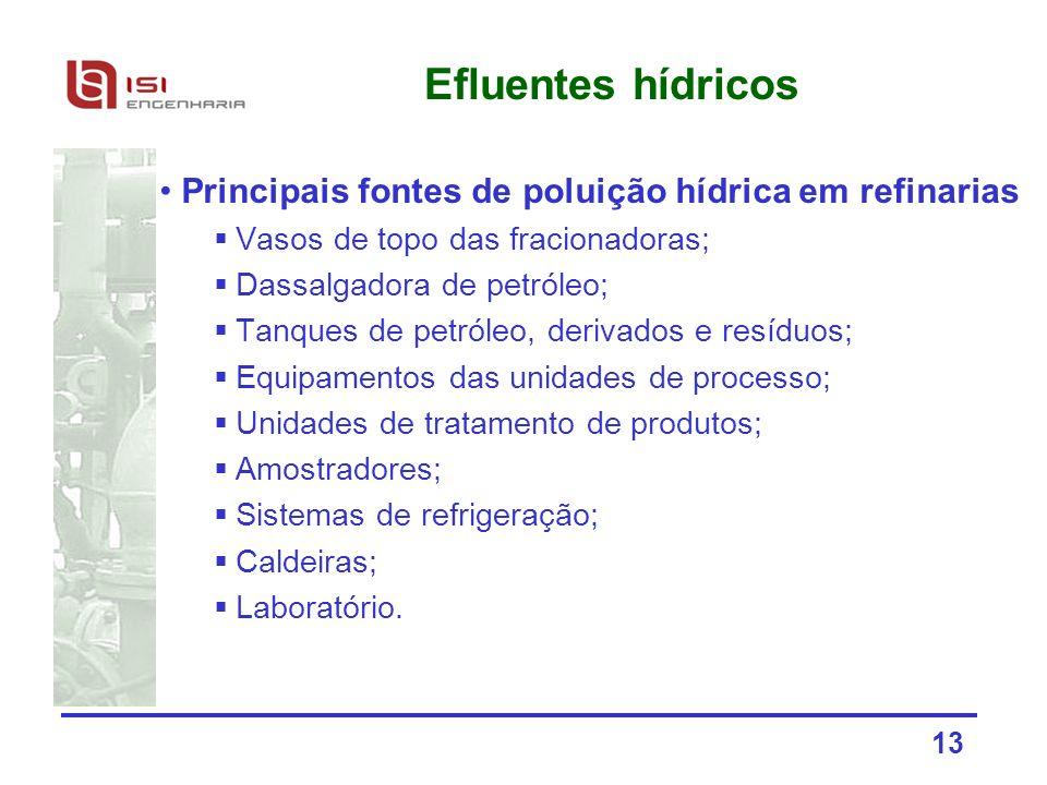 Efluentes hídricos Principais fontes de poluição hídrica em refinarias