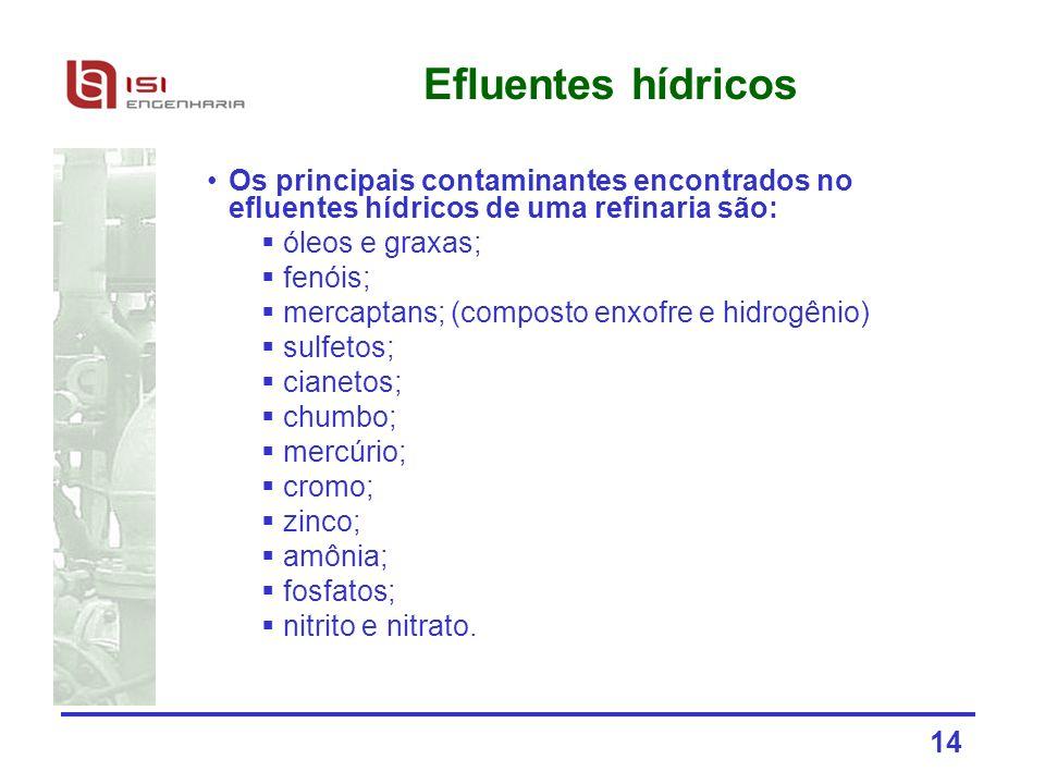 Efluentes hídricos Os principais contaminantes encontrados no efluentes hídricos de uma refinaria são: