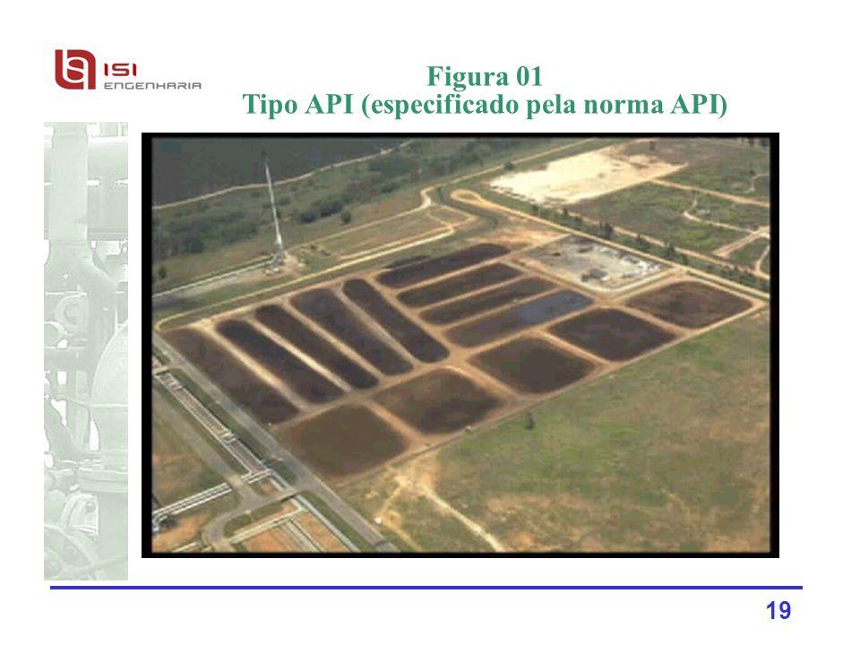 Tipo API (especificado pela norma API)