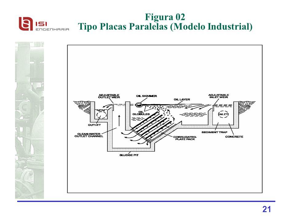 Tipo Placas Paralelas (Modelo Industrial)