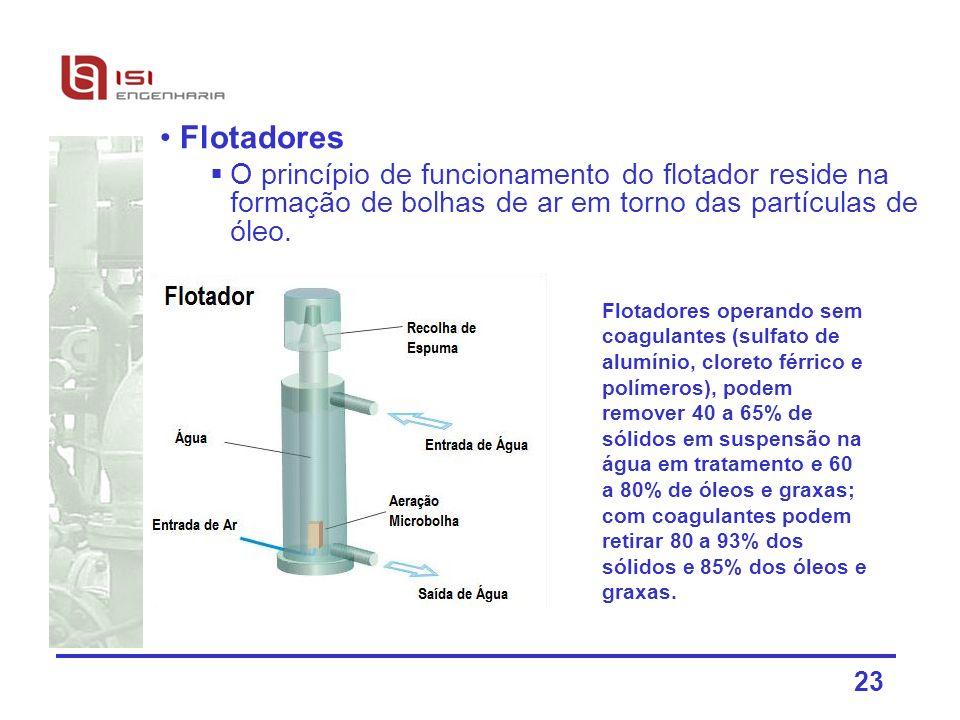 Flotadores O princípio de funcionamento do flotador reside na formação de bolhas de ar em torno das partículas de óleo.