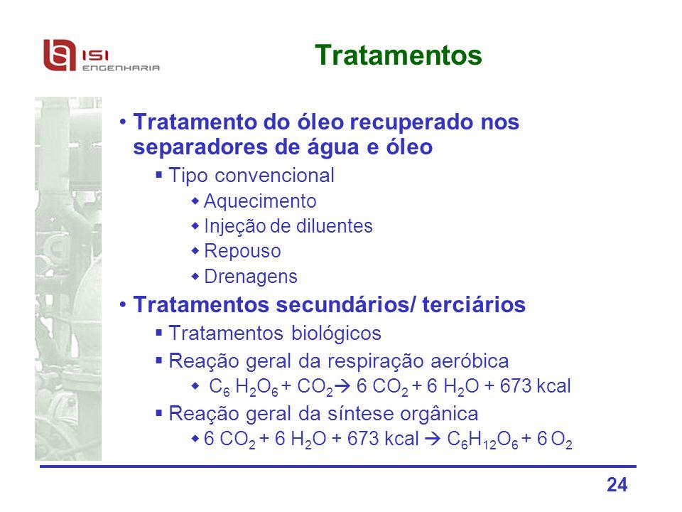 Tratamentos Tratamento do óleo recuperado nos separadores de água e óleo. Tipo convencional. Aquecimento.
