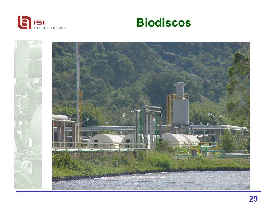 Biodiscos