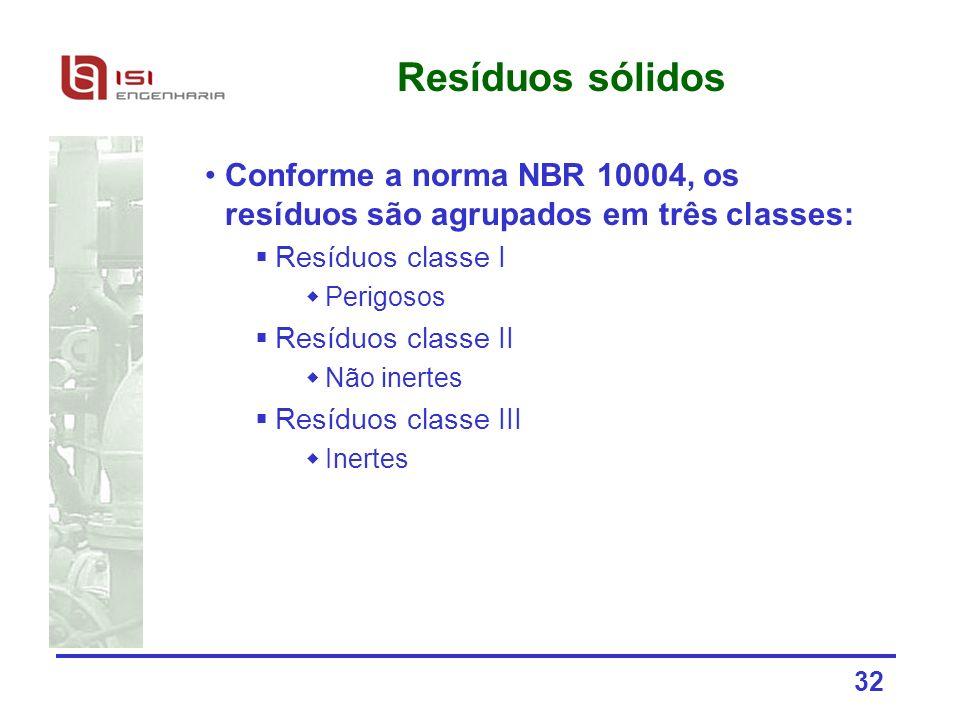 Resíduos sólidos Conforme a norma NBR 10004, os resíduos são agrupados em três classes: Resíduos classe I.