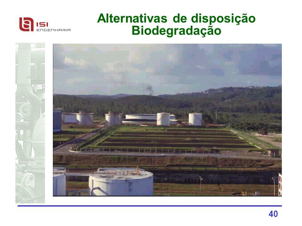Alternativas de disposição Biodegradação