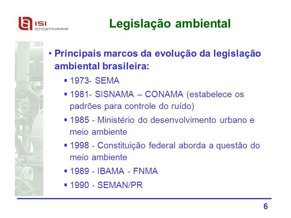 Legislação ambiental Principais marcos da evolução da legislação ambiental brasileira: 1973- SEMA.
