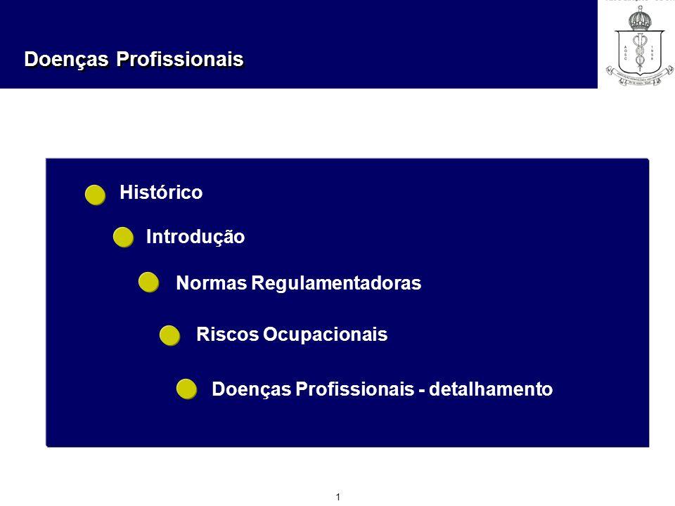 Histórico Introdução. Normas Regulamentadoras. Riscos Ocupacionais.