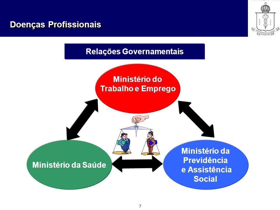 Relações Governamentais
