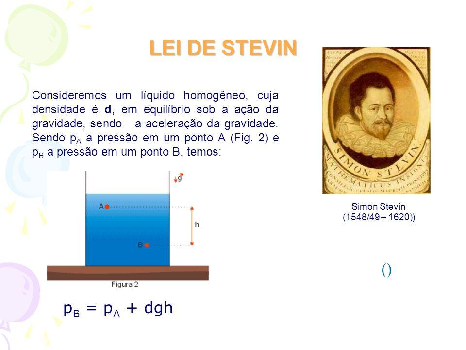 LEI DE STEVIN () pB = pA + dgh