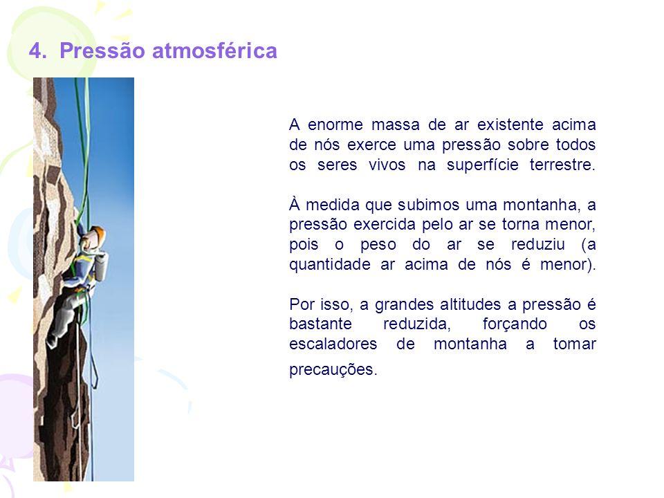 4. Pressão atmosférica
