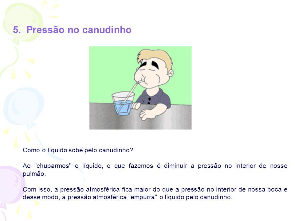 5. Pressão no canudinho Como o líquido sobe pelo canudinho