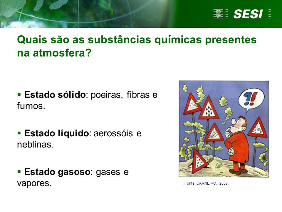 Quais são as substâncias químicas presentes na atmosfera