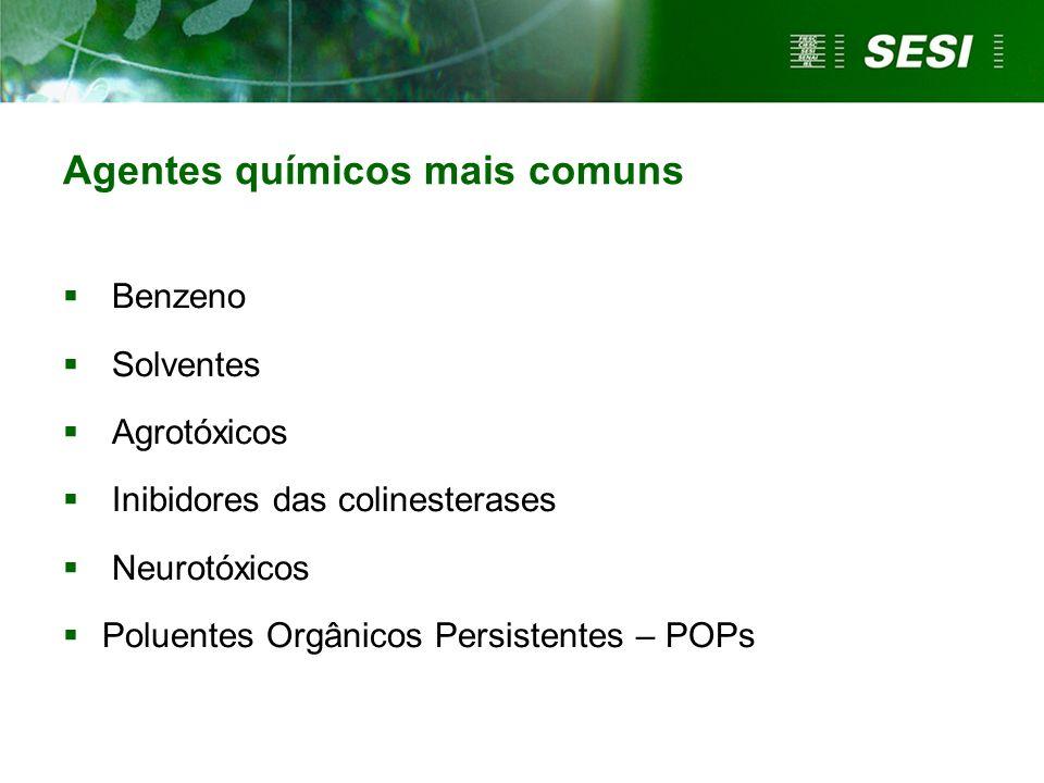 Agentes químicos mais comuns