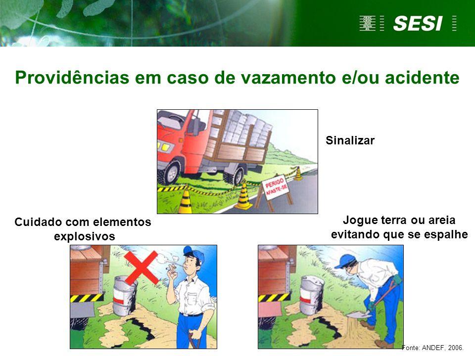 Providências em caso de vazamento e/ou acidente