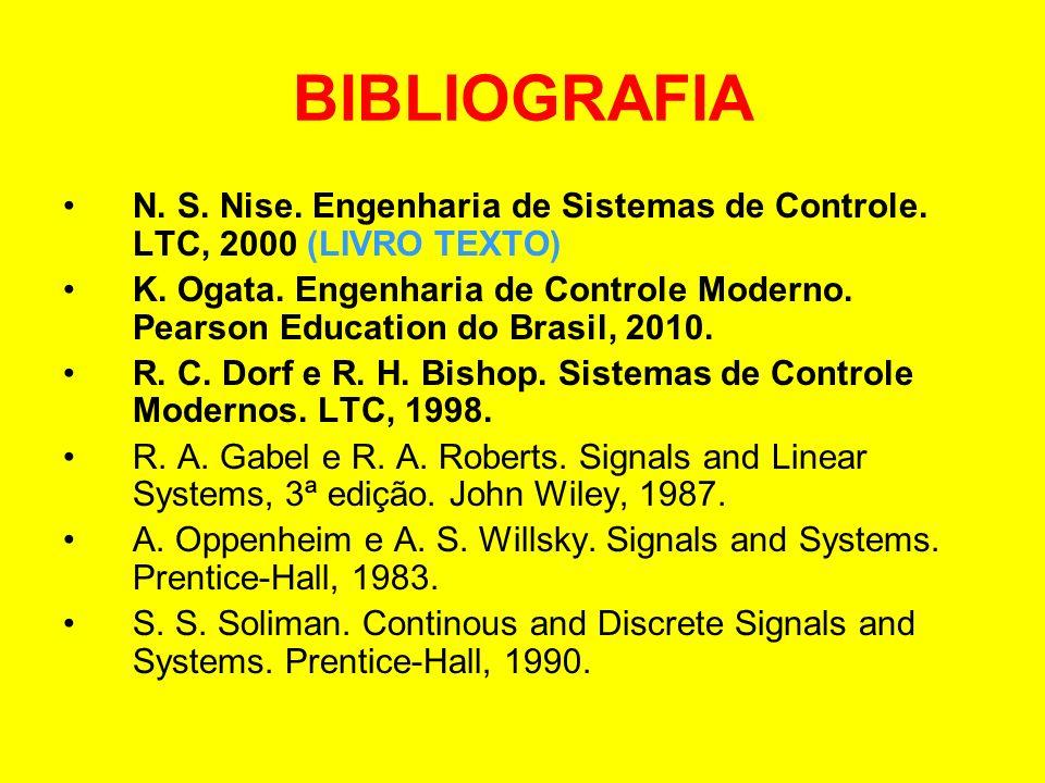 BIBLIOGRAFIA N. S. Nise. Engenharia de Sistemas de Controle. LTC, 2000 (LIVRO TEXTO)
