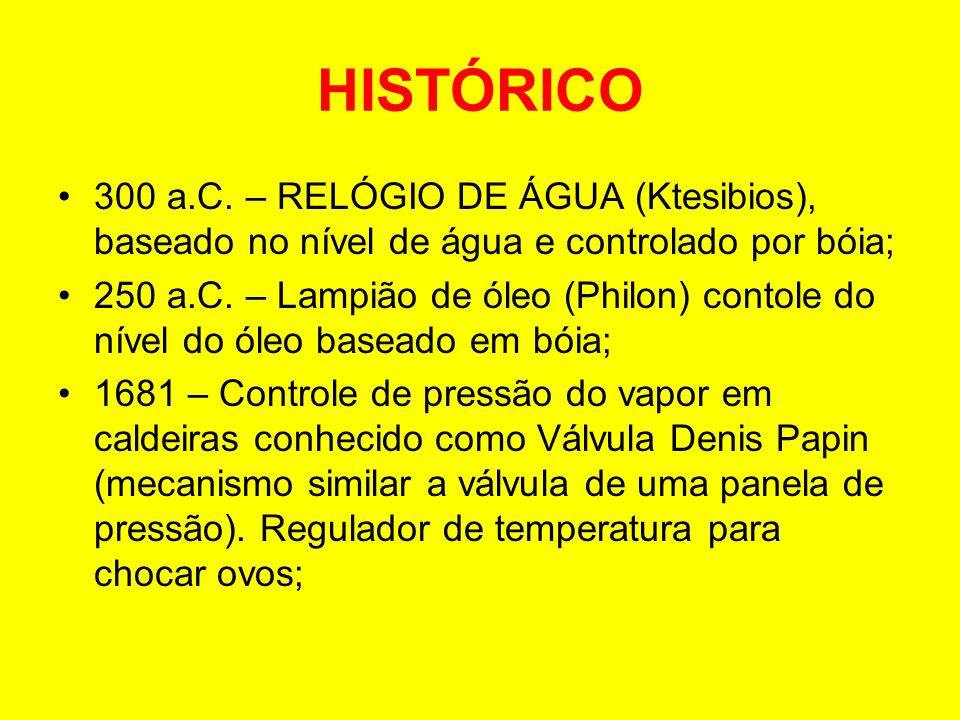 HISTÓRICO 300 a.C. – RELÓGIO DE ÁGUA (Ktesibios), baseado no nível de água e controlado por bóia;