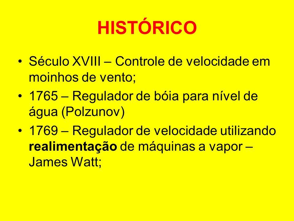 HISTÓRICO Século XVIII – Controle de velocidade em moinhos de vento;