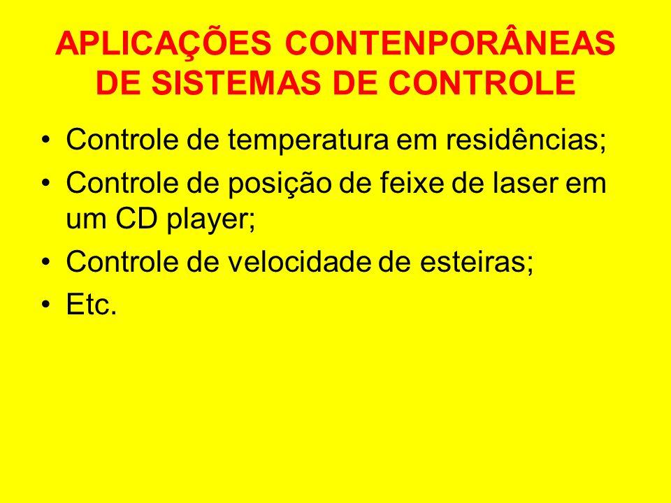 APLICAÇÕES CONTENPORÂNEAS DE SISTEMAS DE CONTROLE