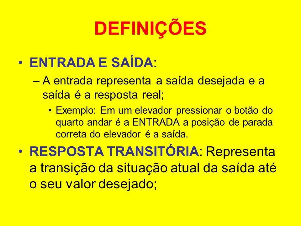 DEFINIÇÕES ENTRADA E SAÍDA: