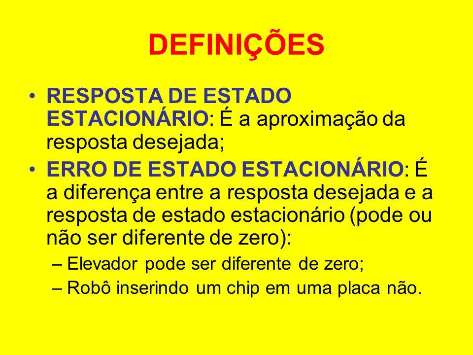 DEFINIÇÕES RESPOSTA DE ESTADO ESTACIONÁRIO: É a aproximação da resposta desejada;
