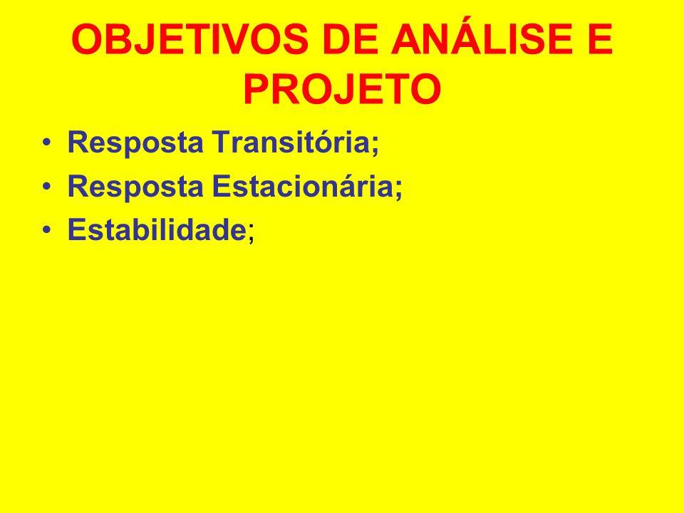 OBJETIVOS DE ANÁLISE E PROJETO