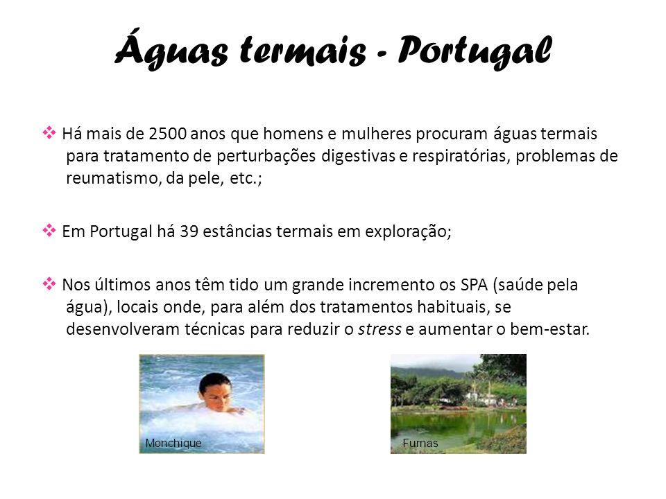 Águas termais - Portugal