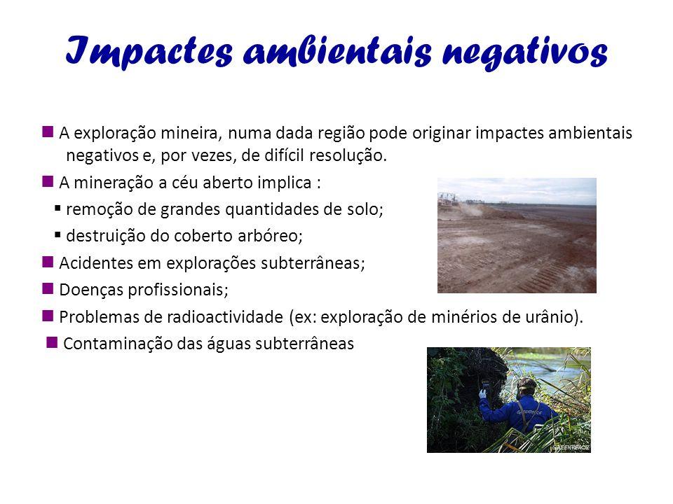 Impactes ambientais negativos