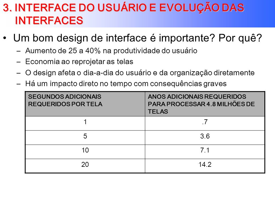 3. INTERFACE DO USUÁRIO E EVOLUÇÃO DAS INTERFACES