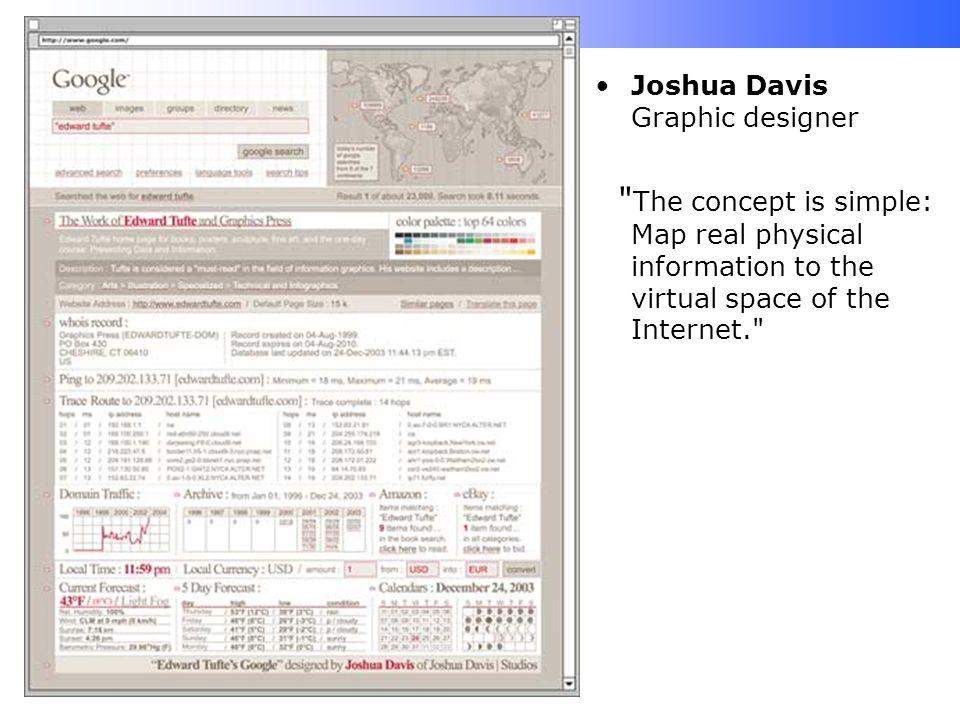 Joshua Davis Graphic designer