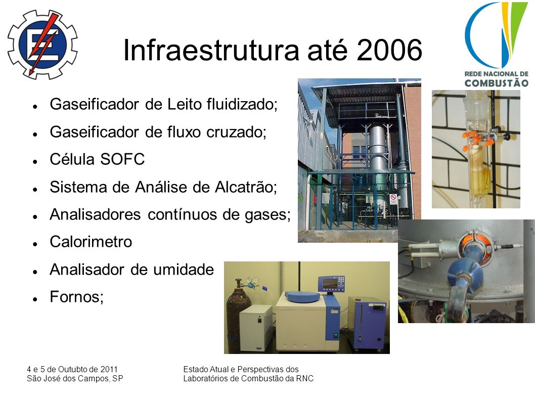 Infraestrutura até 2006 Gaseificador de Leito fluidizado;