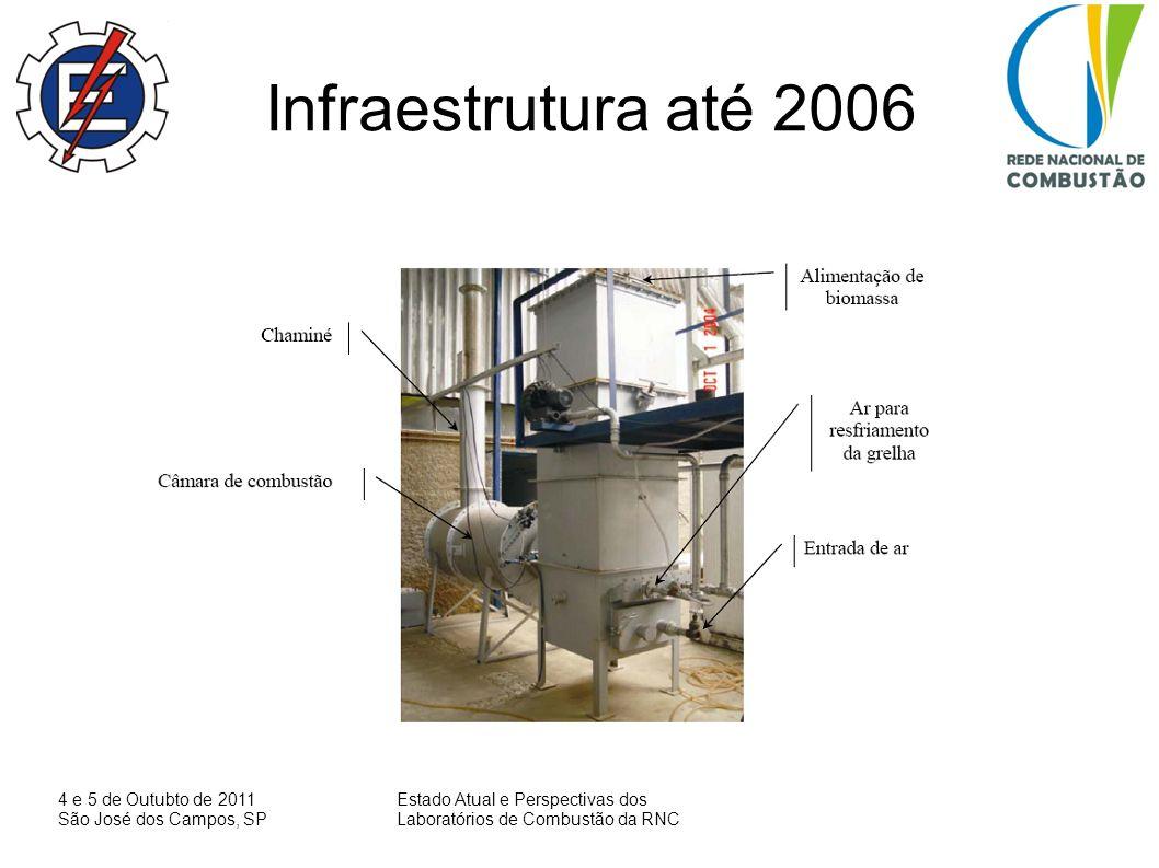 Infraestrutura até 2006 4 e 5 de Outubto de 2011 São José dos Campos, SP.
