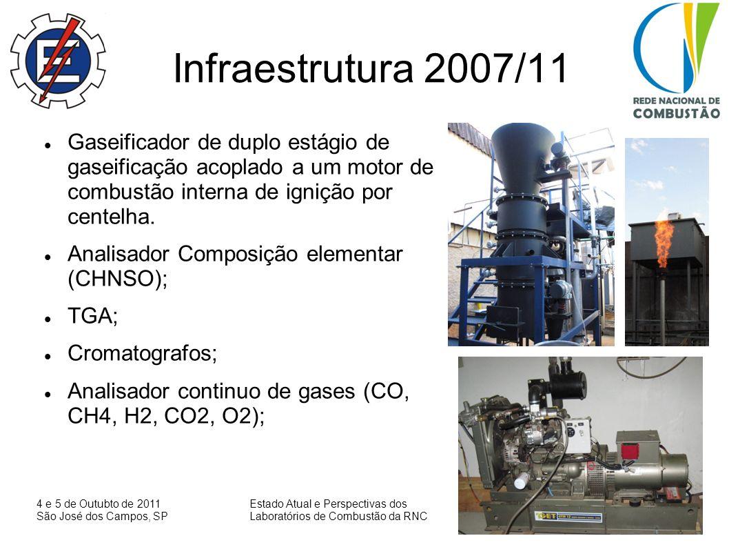Infraestrutura 2007/11 Gaseificador de duplo estágio de gaseificação acoplado a um motor de combustão interna de ignição por centelha.