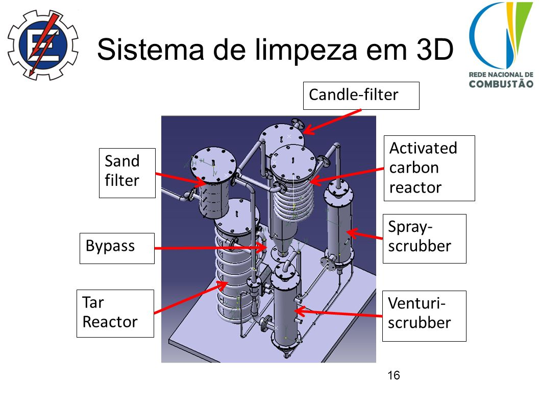 Sistema de limpeza em 3D Candle-filter Activated carbon reactor