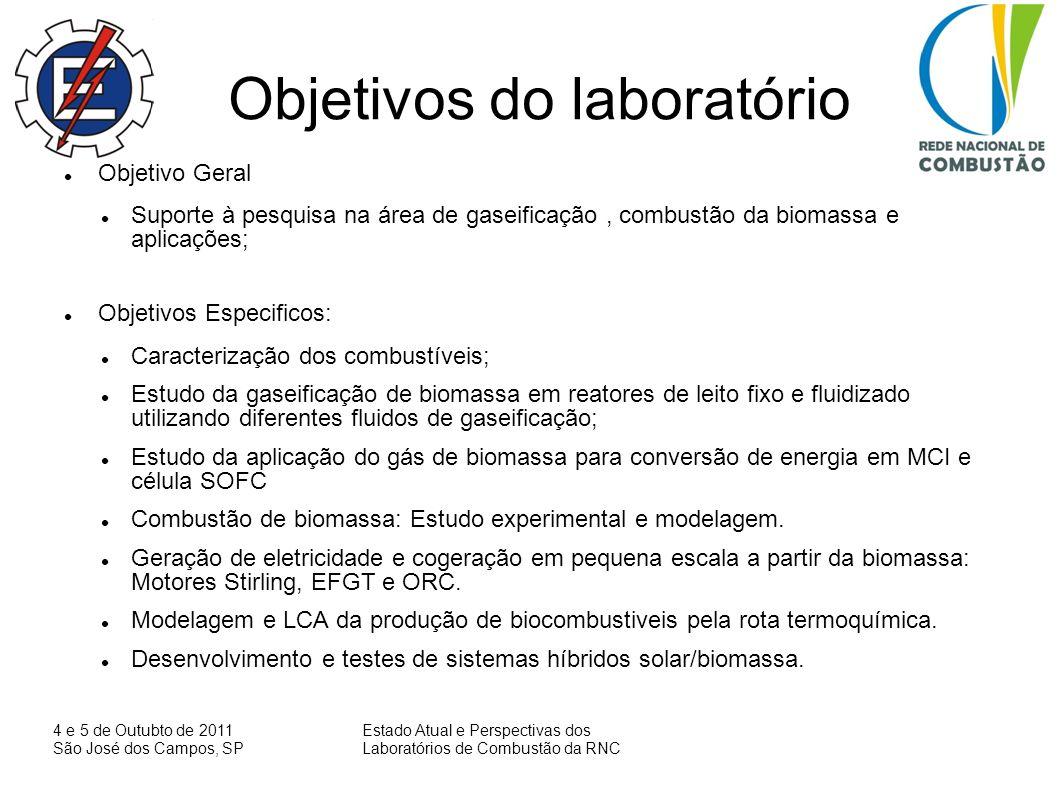 Objetivos do laboratório