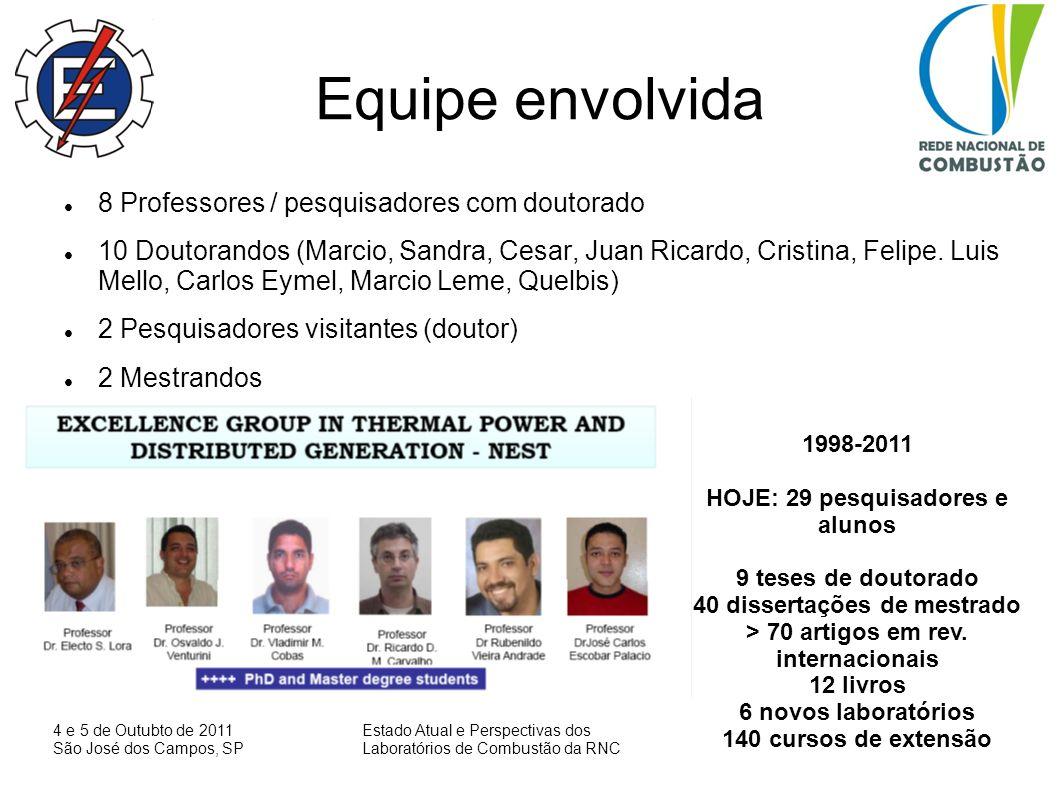 Equipe envolvida 8 Professores / pesquisadores com doutorado