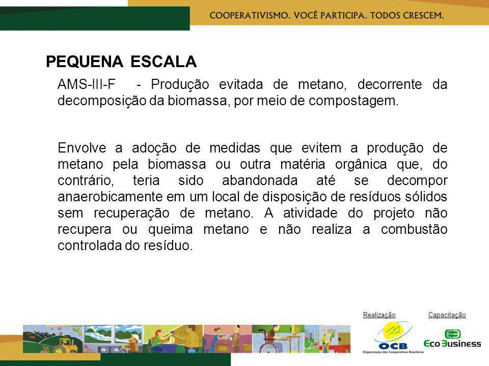PEQUENA ESCALA AMS-III-F - Produção evitada de metano, decorrente da decomposição da biomassa, por meio de compostagem.