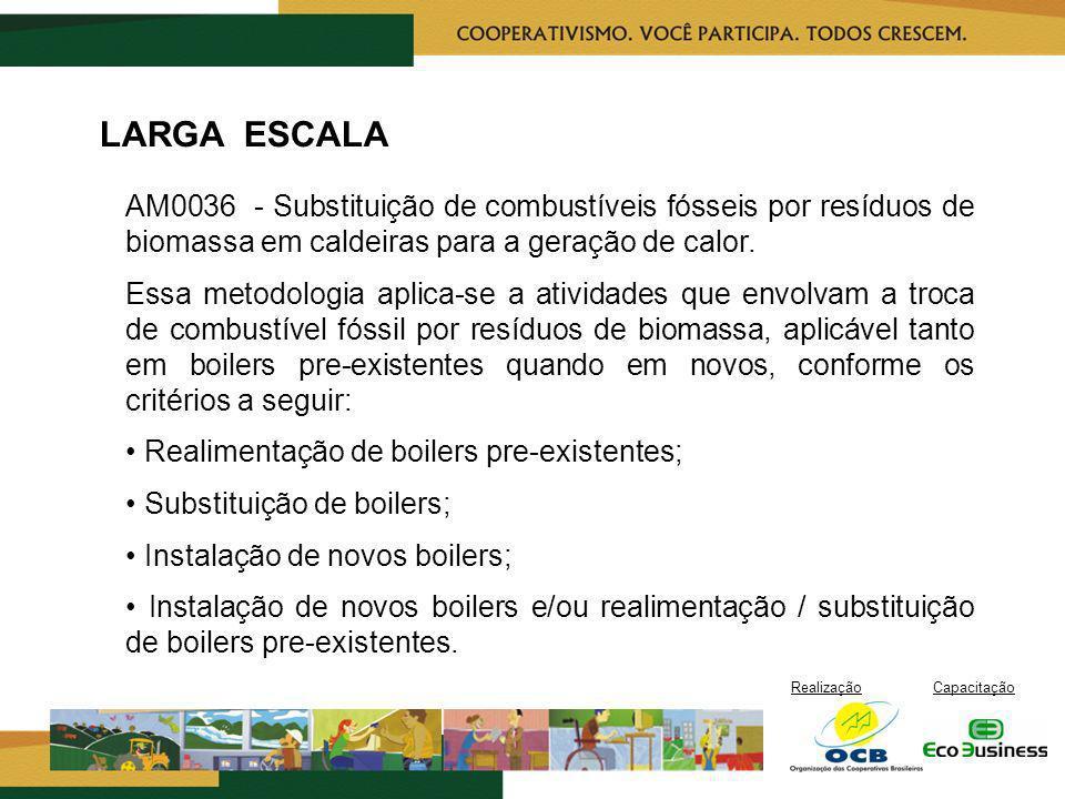 LARGA ESCALA AM0036 - Substituição de combustíveis fósseis por resíduos de biomassa em caldeiras para a geração de calor.