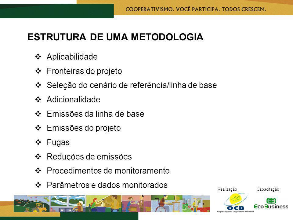 ESTRUTURA DE UMA METODOLOGIA