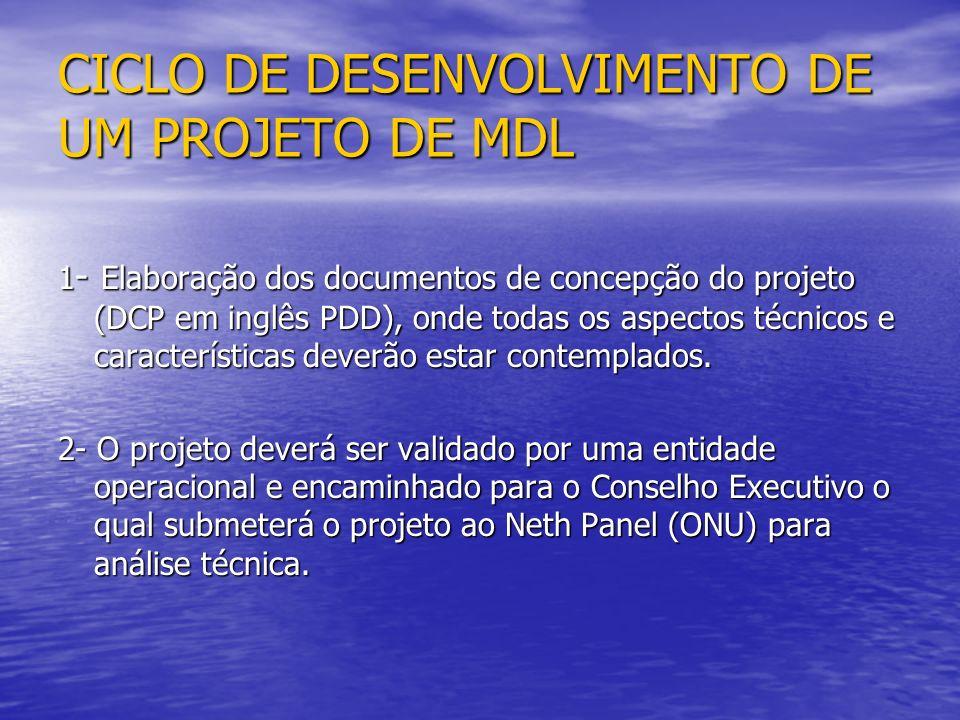 CICLO DE DESENVOLVIMENTO DE UM PROJETO DE MDL