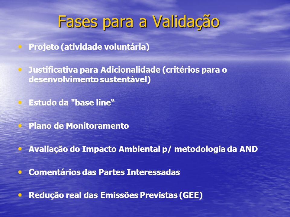 Fases para a Validação Projeto (atividade voluntária)