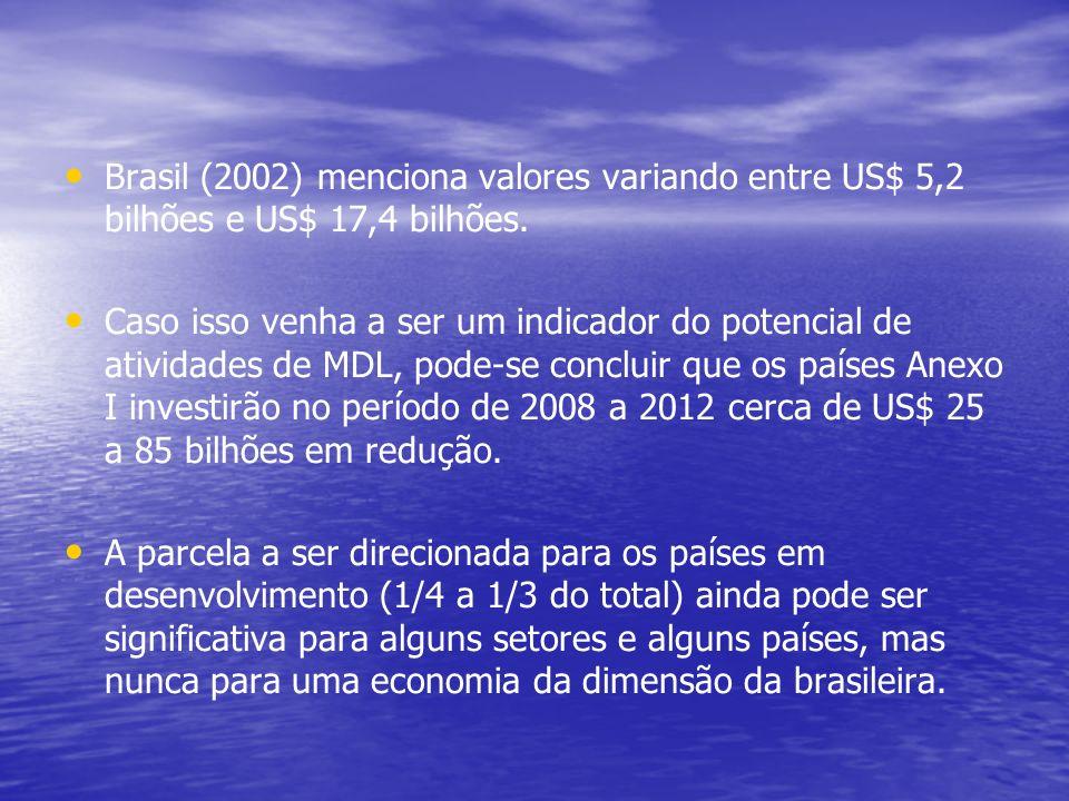Brasil (2002) menciona valores variando entre US$ 5,2 bilhões e US$ 17,4 bilhões.