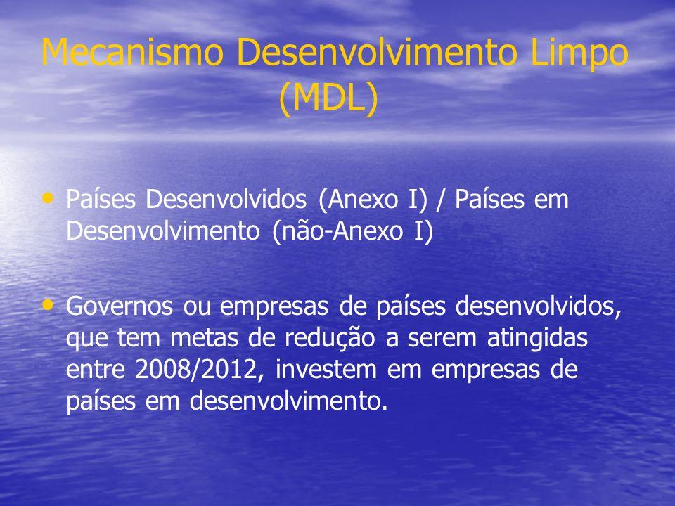 Mecanismo Desenvolvimento Limpo (MDL)